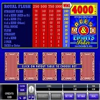 aces and faces poker paytable